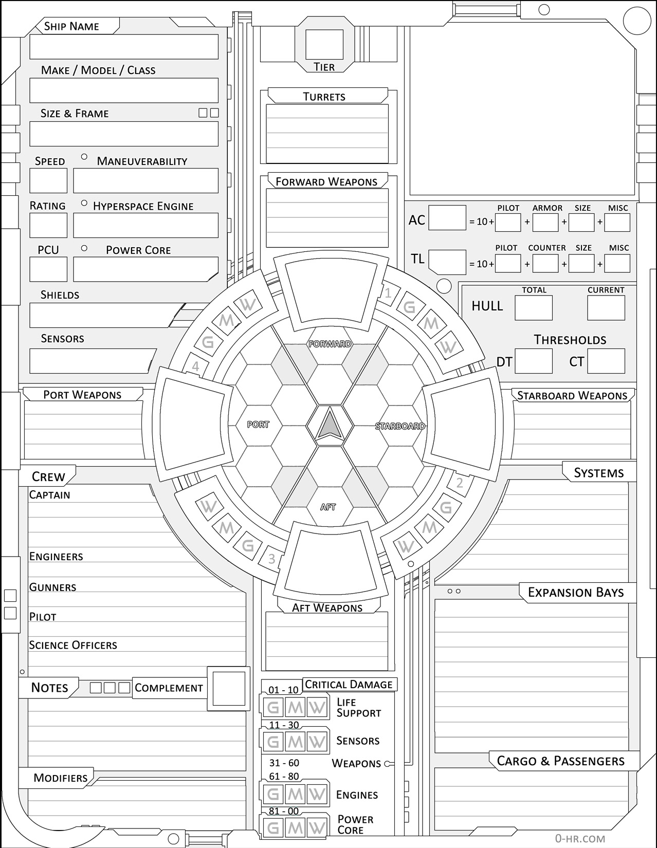 starfinder character sheet pdf fillable